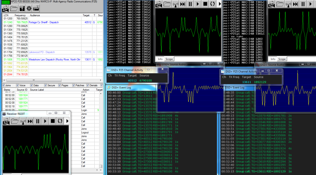 P25 Trunked Tracking and Decoding with RTL-SDR, Unitrunker, and