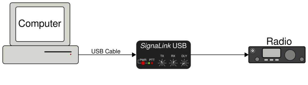 signalink_diagram