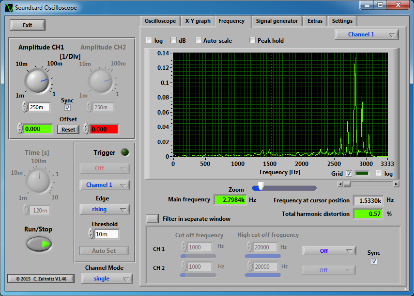hf_dsp_features-ration-03_loud_adjacent_station-02_loud_station_2500-3200